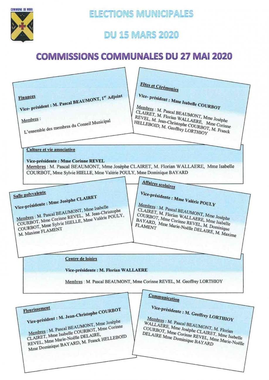 Commissions communales 01
